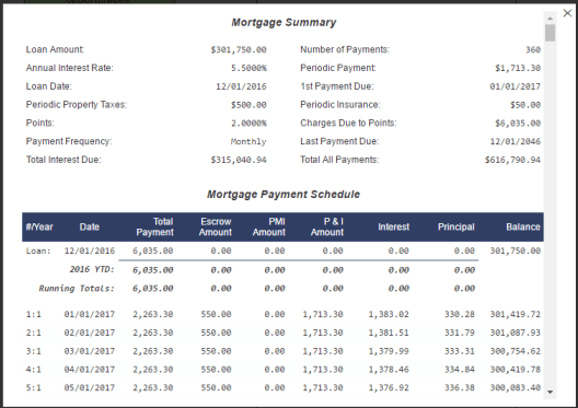 mortgage calculator schedule