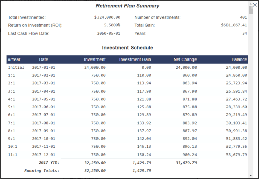 retirement plan investment schedule