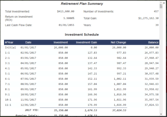 retirement nest egg calculator plugin  u2013 financial calculators