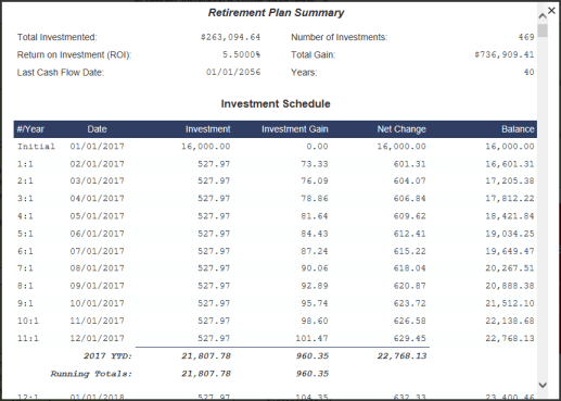Superb Example Retirement Schedule With Detailed Header And Projected Investment  Dates. User Can Select The Date And Currency Formats.