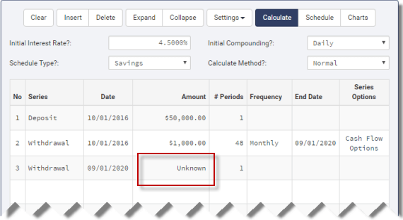 Initial future value calculation setup