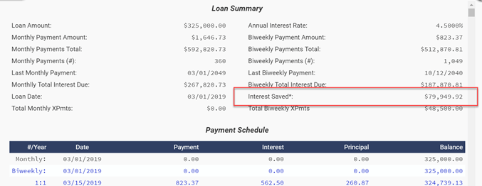 biweekly mortgage calculator