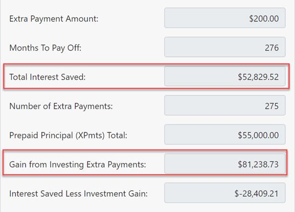 Savings from making extra payments